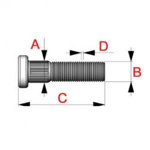 QSP Gewindebolzen Stahl M12x1.5-53704